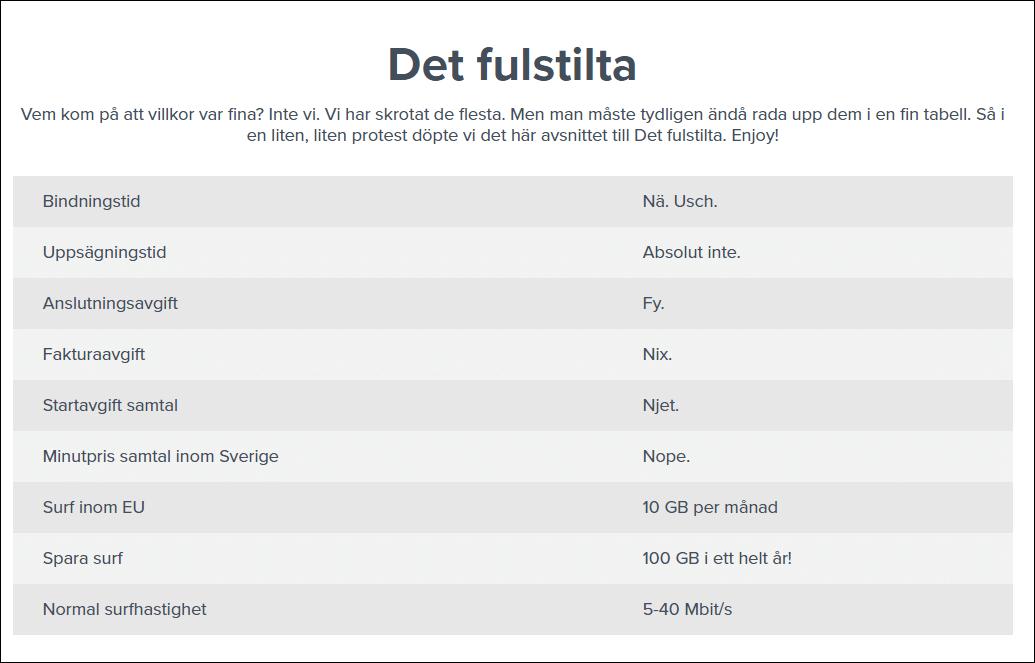 Vimla vs Hallon @RikaKvinnor.se